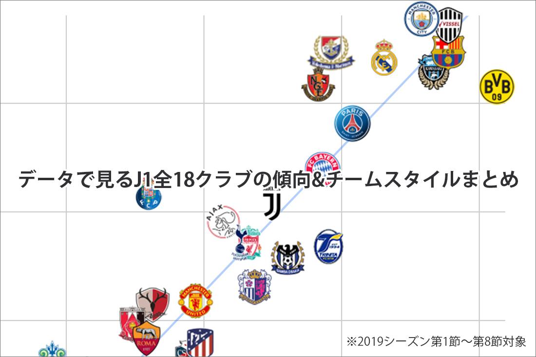 2019シーズン第1-8節]データで見るJ1全18クラブの傾向&チームスタイル ...